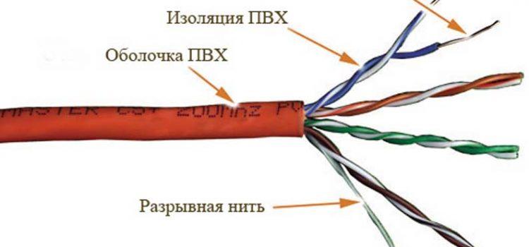 Виды кабелей применяемых в локальных сетях